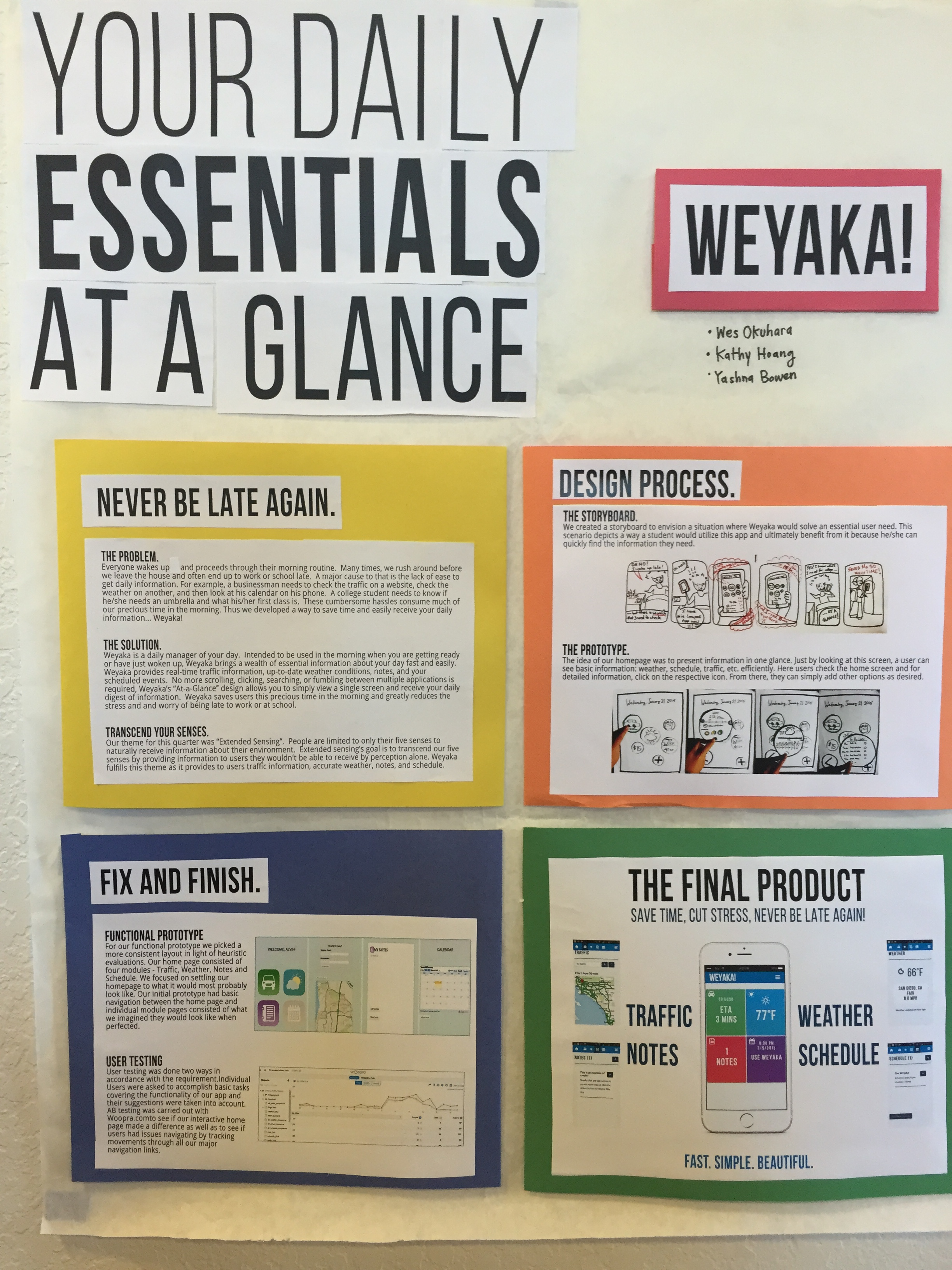 Poster design process - This Poster Is On Butcher Paper But Is Still Visually Appealing And Well Describes The App Design Process And Point Of View It Is Worthy Of An A